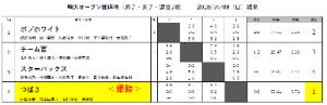 komazawa20180408